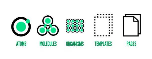 Aufbau einer Atomic Webseite