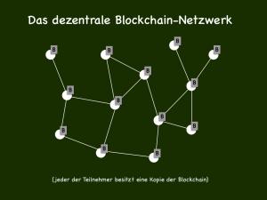 dezentrales Blockchain Netzwerk